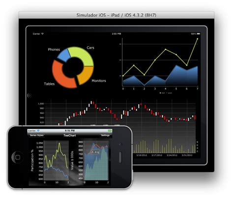 xamarin ipad tutorial download teechart net for xamarin ios free development