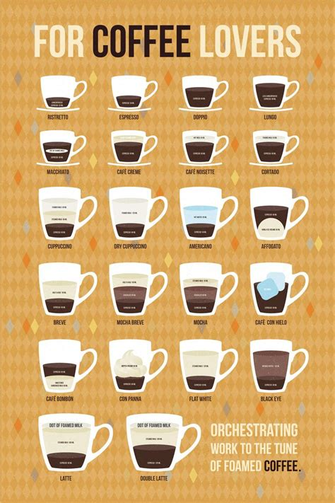 coffee for one how the new way to make your morning brew became a tempest in a coffee pod books 182 best images about type of coffee on coffee