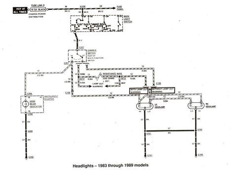 1989 ford f250 wiring diagram fuse box and wiring diagram
