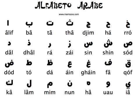 lettere arabe alfabeto pin alfabeto arabo do it on