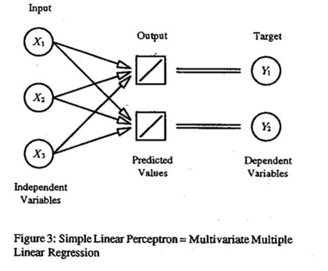 research paper on neural network pdf research paper on artificial neural network artificial