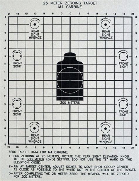 printable zero targets for m4 zeroing in targets
