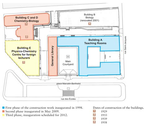 layout of animal house reopening ceremony of the renovated buildings of chemistry