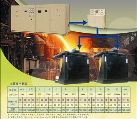 electric induction furnace steel medium frequency induction furnace dual track induction furnace manufacturer