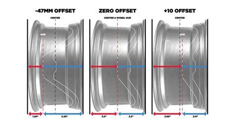 pattern wheel definition image gallery wheel offset