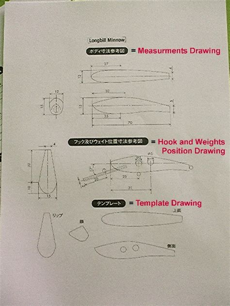 free fishing lure templates get fishing lure templates how to make fishing lures
