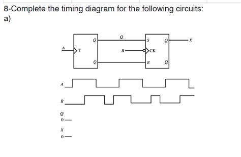 complete the circuit complete the timing diagram for the following circ