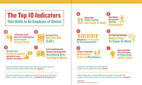 Journey To Be Employer Of Choice Soft Cover 5 reasons to use infographics to build your employer brand venngage