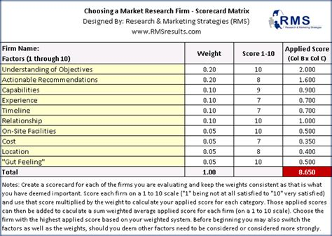 how to choose a market research firm use our scorecard