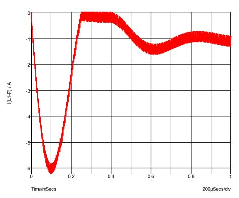 coupled inductor simetrix average power consumption in inductor 28 images inductor what is the term for resistance to