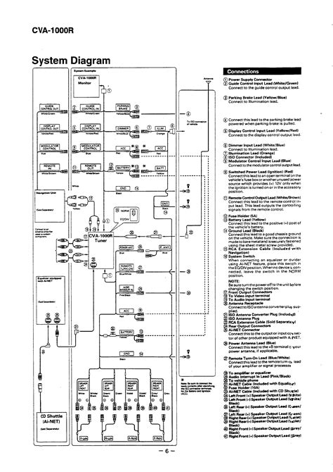 alpine cva 1005 wiring diagram imageresizertool