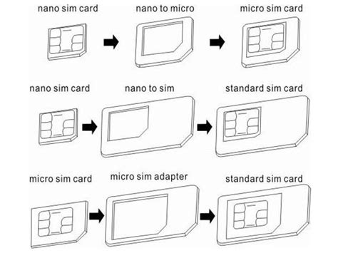 iphone 6 sim card cut template did you you can cut a microsim to nanosim yourself