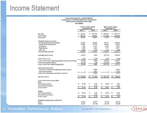 first section of income statement non gaap reconciliation
