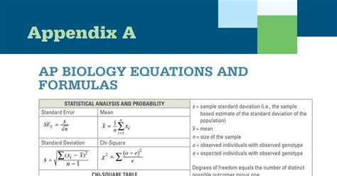 biography formula equations funny images gallery