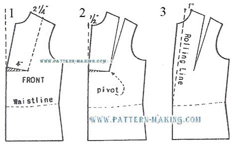 pattern making of jacket drafting jacket with shawl collar pattern making com