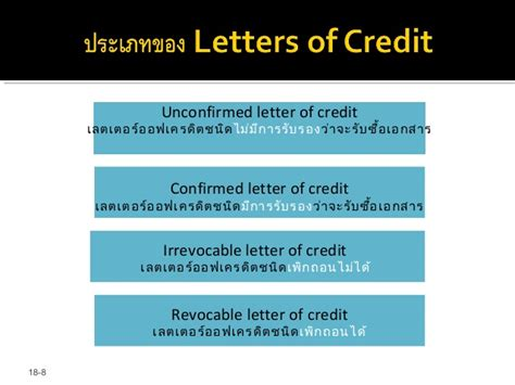 Letter Of Credit Revocable Vs Irrevocable Exim7การชำระเง นด วยแอลซ