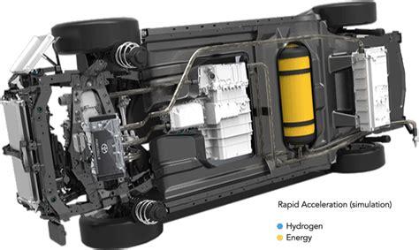toyota zero emission vehicle toyota zero emission vehicle unveiled energy meet