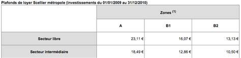 Loi Scellier 2010 4486 by Loi Scellier Loi Pinel Des Dispositifs Fiscaux