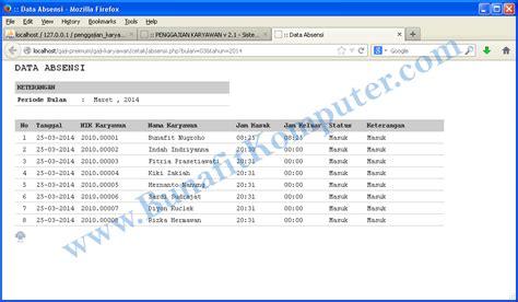 format laporan absensi pegawai sistem informasi penggajian karyawan dan absensi berbasis