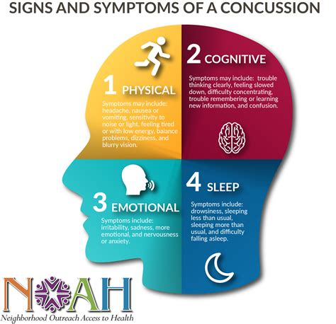 concussion symptoms how to diagnose a concussion at home