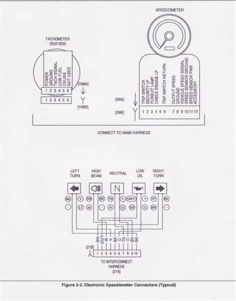 1998 harley davidson road king wiring diagram wiring