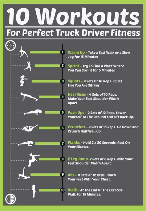 best truck driver top 15 best trucking industry infographics