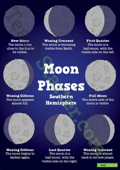 Calendar 365 Moon Moon 365 Calendar Calendar Template 2016