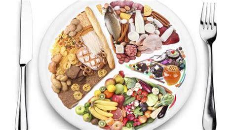 dieta alimentos disociados men 250 semanal dieta disociada delicioso f 225 cil y