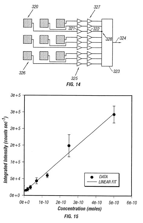 avalanche photodiode vs photomultiplier integrated gene circuits 28 images the expanded integrated circuit of the cancer cell cell