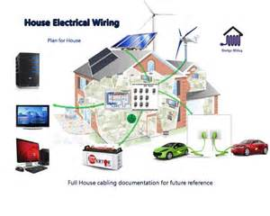 home electrical wiring eee for house wiring