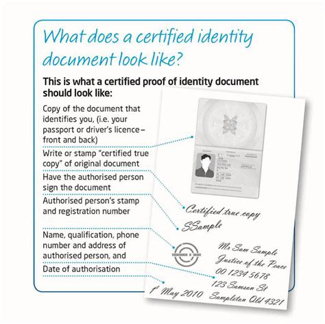 What Does It To Proof A Document proof of id and address document checklist company