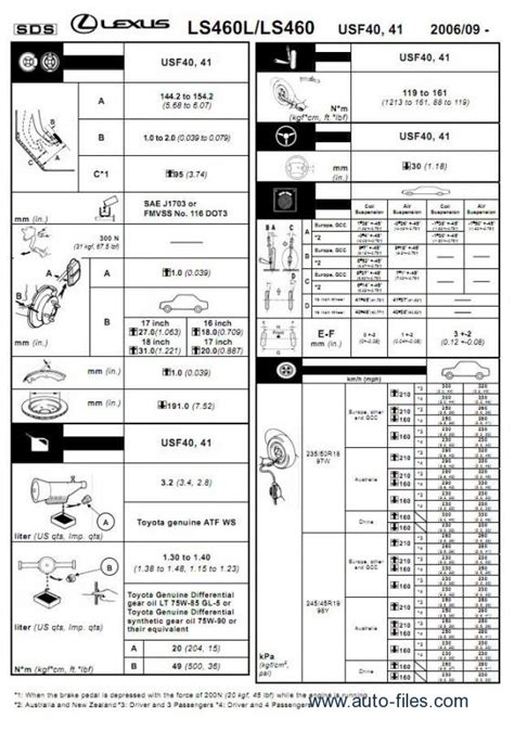 small engine service manuals 2008 lexus ls on board diagnostic system lexus ls460 460l repair manuals download wiring diagram electronic parts catalog epc