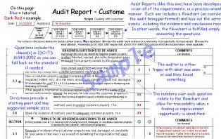 Sample Of Internal Audit Report Sample Iso Internal Audit Schedule Submited Images