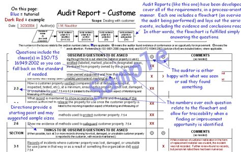 iso audit report template