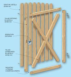 canello porta ingresso come costruire una tettoia in legno fai da te nel 2018