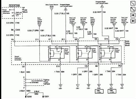 2000 blazer 4x4 wiring harness 30 wiring diagram images