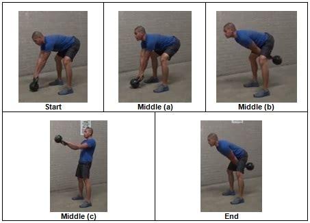 back pain from kettlebell swing optimise fitness and health 10 minute kettlebell density