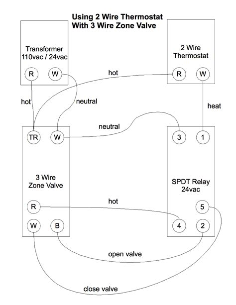 for 2 wire thermostat wiring diagram heat only wiring