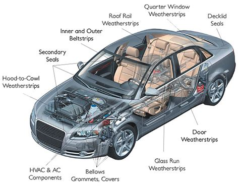 4 best images of car roof diagram car diagram with