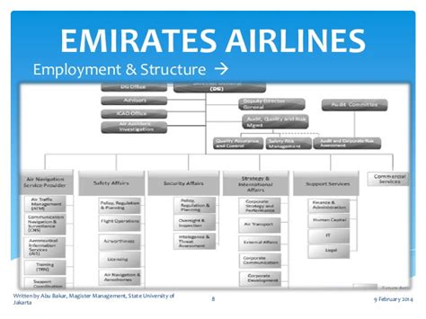 emirates airlines career pin emirates airlines cabin crew recruitment on pinterest