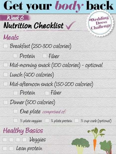 Wedding Week Detox by Try This Healthy 14 Day Farm To Table Cleanse Wedding