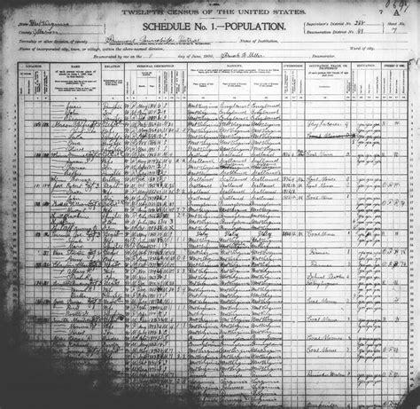 Marion County Wv Divorce Records Marshall County Usgenweb West Virginia Archives Wisata Dan Info Sumbar
