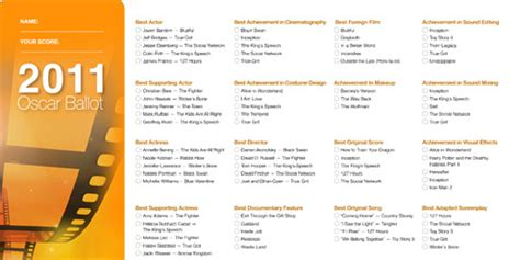 templates for voting website printable 2015 oscar voting form search results new