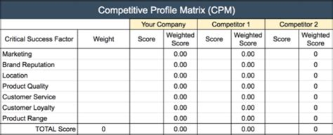 cpm matrix template competitive profile matrix cpm with free template