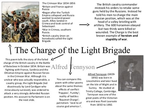 charge of the light brigade analysis the charge of the light brigade by alfred tennyson