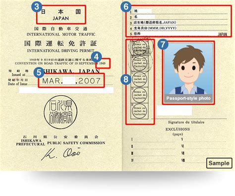 international motor traffic international driving permit required ids orix rent a car