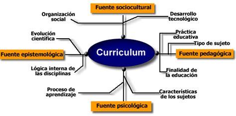 Modelo De Gestion Curricular Definicion 1