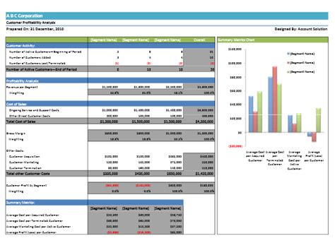 sle reports account solutions