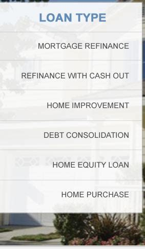 mortgage rates by fico score refinance option