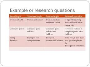 Or Question Exles Research Question